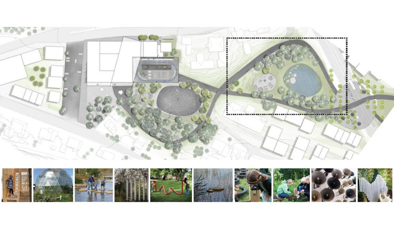 Utomhusplan med inspirasjonsfoto for fjern skolegård, park mot Bergmannsgata