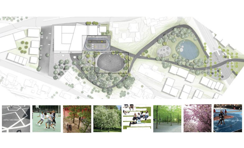 Utomhusplan med inspirasjonsfoto for idrettsbane i nær skolegård